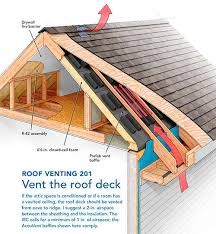 pa 1101 a crash course in roof venting building science corporation