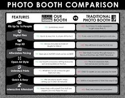 photo booth rental about your photo booth rental the photo booth