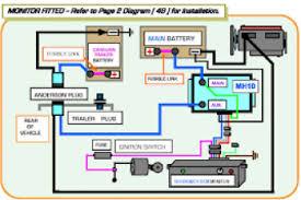caravan inverter wiring diagram caravan wiring diagrams collection