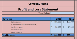 Profit And Loss Template Excel Free Free Financial Statement Templates In Excel