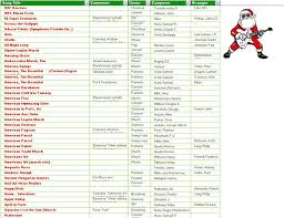 christmas shopping list christmas shopping gift and to do list templates in ms excel