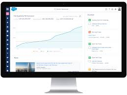 welcome to the future of crm welcome to salesforce lightning