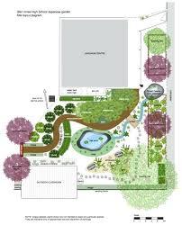 Rock Garden Plan Zen Garden Plans Zen Garden Design Plan Alluring Decor Inspiration