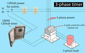 how to wire gm40 gm40av gm40ave whq series