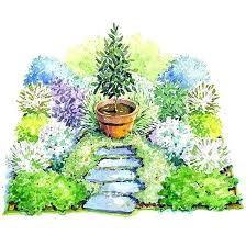 Herb Garden Layout Ideas Herb Container Garden Layout Vegetable Garden Companion Planting