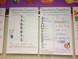 21 best grammar images on pinterest worksheets teacher and grammar