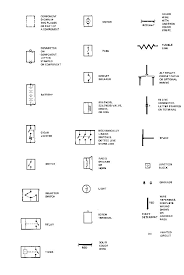 architectural symbol for light switch estrategys co