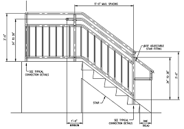 Define Banister Ibc Handrail International Building Code Handrail Railing Guard