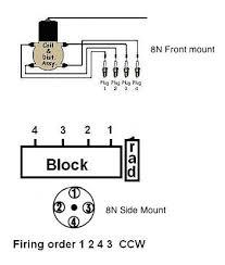 9n 2n 8n wire diagrams mytractorforum com the friendliest