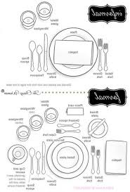 how do you set a table properly how to set a table properly texnoklimat com