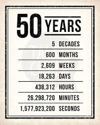 50 Birthday Meme - 50th birthday printable sign pack 50th birthday digital posters