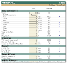 fitnesscalc easy physical fitness assessment and testing