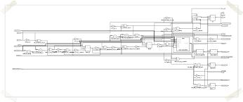 fifo buffer module with watermarks verilog and vhdl logic eewiki