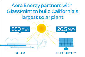 solar eor solar steam generator enhanced recovery glasspoint