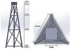 design of jacket structures energies free full text design and analysis of jacket