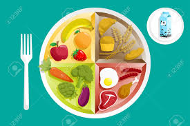 a illustration of different food groups on a plate royalty free