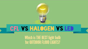 best outdoor flood light bulbs cfl halogen and led light bulb comparison operation and usage in