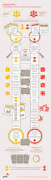 7 best marcas images on pinterest apple corporate logos and