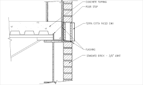 House Design Software For Mac Australia Autocad Architecture Architectural Design Software Autodesk