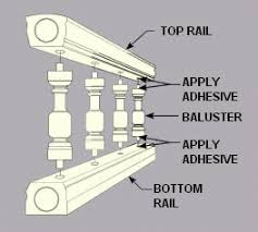 Installing Banister Baluster Installation Installing Baluster Railing Polyurethane