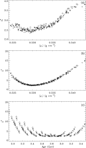 asteroseismology of the transiting exoplanet host hd 17156 with
