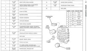 1994 jeep fuse panel 1984 dodge ram fuse box wiring diagrams