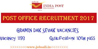 kerala postal circle recruitment 2017 u2013 1193 gds vacancies for