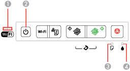 reset epson xp 211 botones estado de los indicadores del producto
