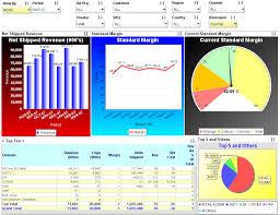 Analytics Excel Dashboard Template Basic For Creating Dashboard Charts Infocaptor Dashboard