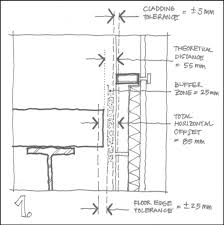 Curtain Walls Represent Curtain Wall Slab Connection Detail Google Search Detailing