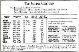 hebraic calendar calendar november 2016