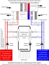 underfloor heating wikipedia