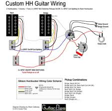 guitar wiring diagram app guitar wiring diagrams