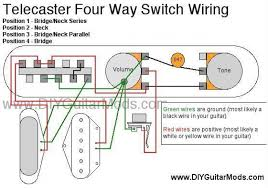 wiring diagram for telecaster 4 way switch u2013 readingrat net