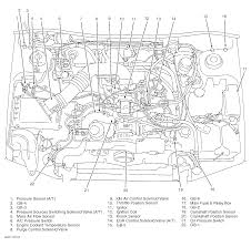 subaru wrx engine diagram subaru 2 5xt engine diagram wiring diagram shrutiradio