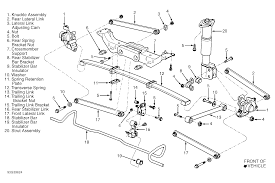jeep suspension diagram i have a 1996 buick reagel 2dr coupe with independant suspension
