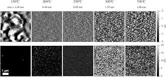 bureau hypoth鑷ues nickel oxide interlayer from nickel formate ethylenediamine