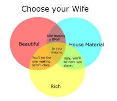 husband meme top 25 of funny husband memes