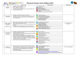 yr 8 physical science outline sc