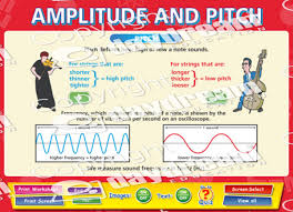 amplitude and pitch science educational software