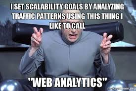 Make A Meme Website - i set scalability goals by analyzing traffic patterns using this
