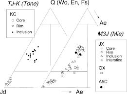 jadeitites with metasomatic zoning from the nishisonogi