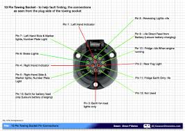 wiring diagram for 13 pin caravan socket webtor me coachedby me