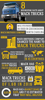 mack and volvo trucks infographic 8 interesting facts about mack trucks