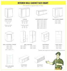wall oven cabinet width upper cabinet microwave dimensions microwave oven standard size