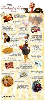 thanksgiving tips and trivia sparkpeople
