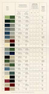 mercedes benz ponton paint codes color charts www mbzponton