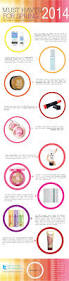 Powder Room Kilcullen 11 Best Beauty Infographics Images On Pinterest Infographics