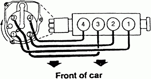 isuzu i290 spark plug wire diagram isuzu wiring diagram for cars