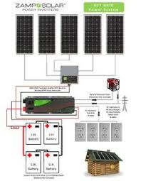basic wire diagram of a solar electric system gratitude home